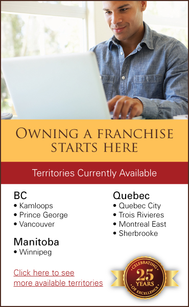 Available Franchises For Buying